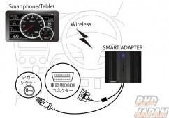 Defi Smart Adapter - OBDII Harness set